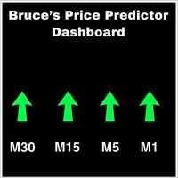 bruces-price-predictor-dashboard-logo-200x200-8014.png