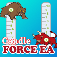 candle-force-ea-logo-200x200-2000.png