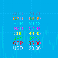 currency-relative-strength-logo-200x200-3201.png