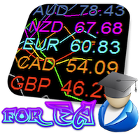 currency-strength-meter-pro-for-ea-mt4-logo-200x200-5521.png