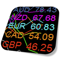 currency-strength-meter-pro-graph-for-mt4-logo-200x200-5690.png