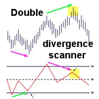 double-divergence-scanner-logo-200x200-4459.png