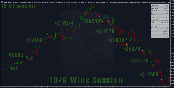 eapipscalper-session-1.png