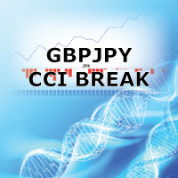 gbpjpy-cci-break-logo-200x200-6820.png