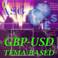 gbpusd-triple-exponential-moving-average-logo-200x200-3432.png