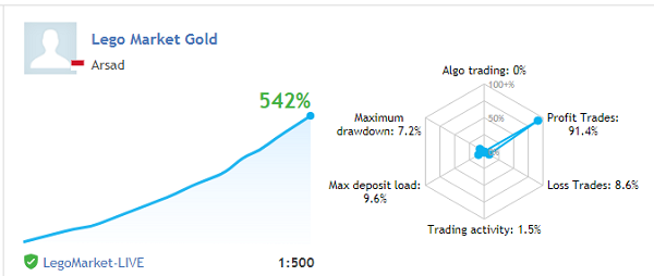 gold signal.png
