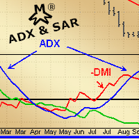 mmm-adx-and-sar-logo-200x200-6026.png