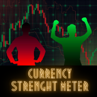 pro-currency-strength-meter-logo-200x200-2561.png