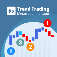 pz-trend-trading-logo-200x200-9474.png