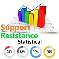 statistical-support-resistance-logo-200x200-1856.png