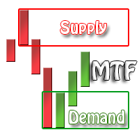 supply-and-demand-multi-timefram-logo-200x200-8587.png