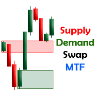 supply-and-demand-with-swap-zones-indicator-logo-200x200-3891.png