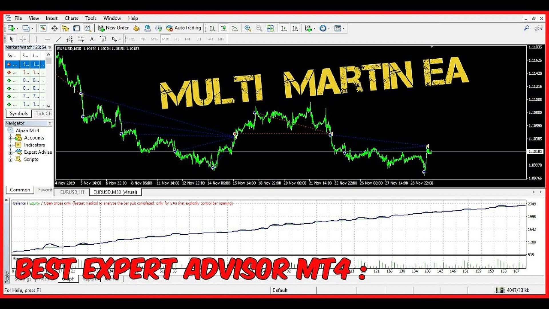 Expert Advisor MultiMartin EA